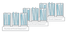 Fountas & Pinnell Classroom ™ Guided Reading Purchase Options