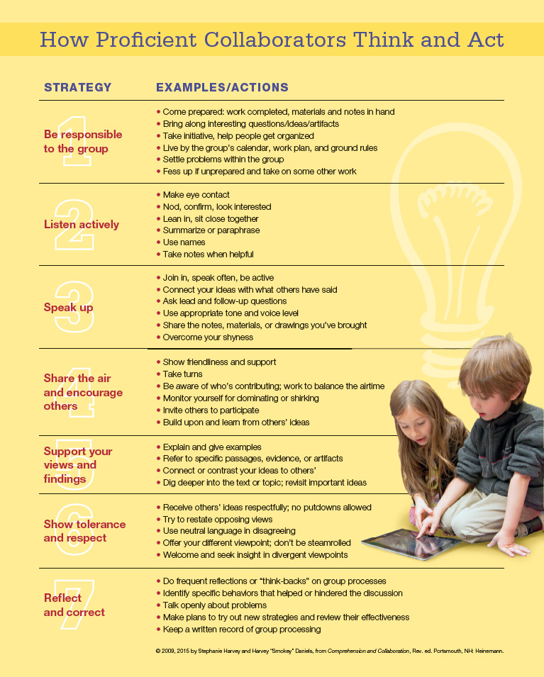 Comprehension and collaboration revised edition by stephanie harvey have a look fandeluxe Image collections